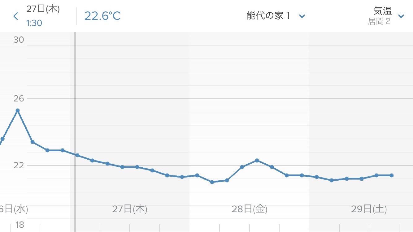 真冬日3日間連続_e0054299_17013483.jpg