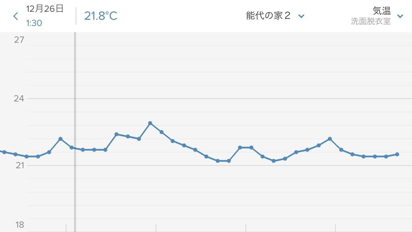 真冬日3日間連続_e0054299_17083488.jpg