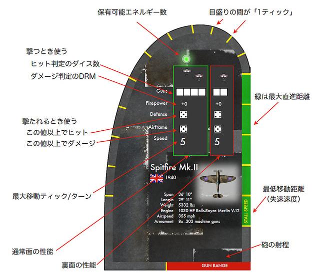 Table Air Combatのルールサマリ(除く・対地戦闘)_e0120077_09354061.jpg