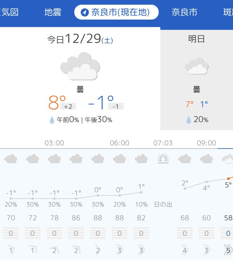奈良本社温度計_f0206977_09340678.jpg