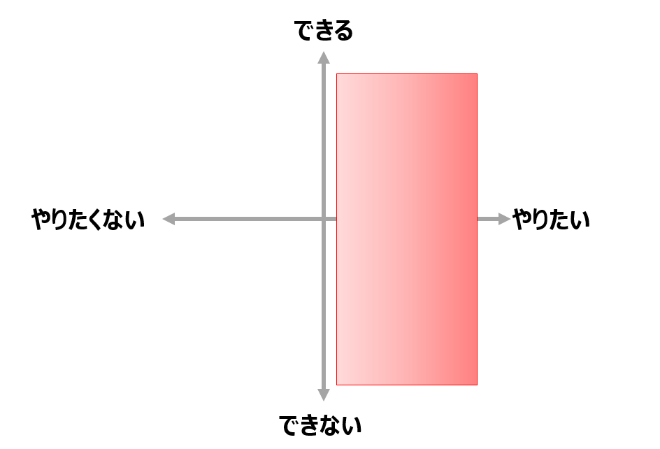 納得する仕事の考え方_f0249610_16145527.png