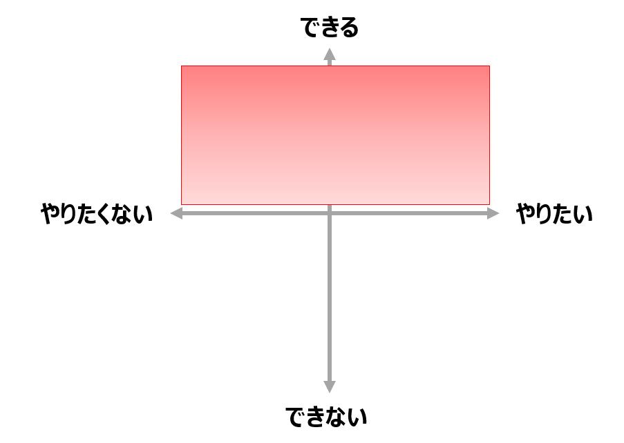 納得する仕事の考え方_f0249610_16221307.png