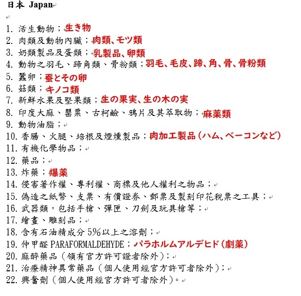 台湾から日本へ郵便小包(航空便)で荷物を送る・その1。_a0207624_09523141.jpg