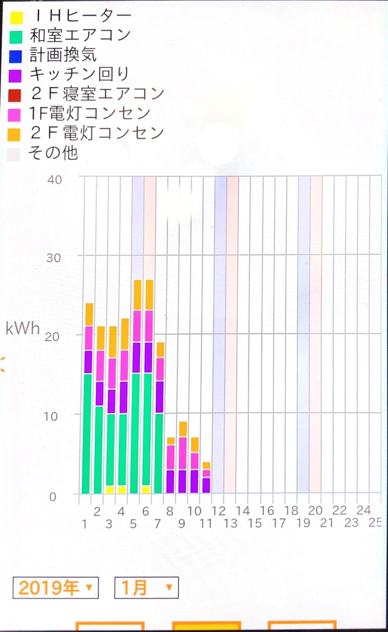 臥竜山の家   温度_f0150893_16091103.jpeg