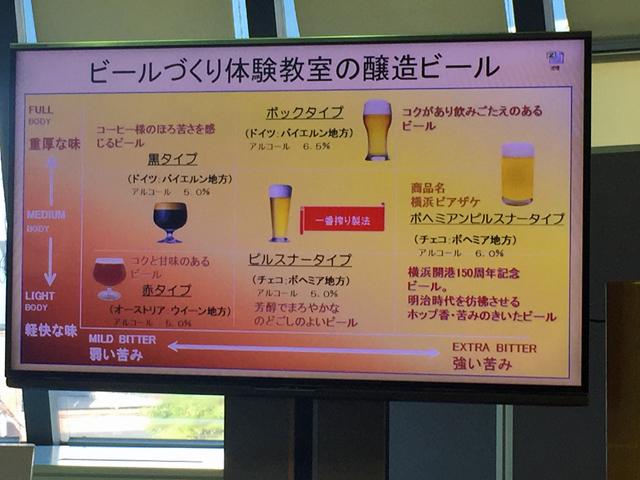 ビールづくり体験教室!_f0179404_11015837.jpg