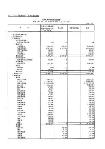 平成27年度 事業報告 決算書 役員一覧_f0197821_17094907.jpg