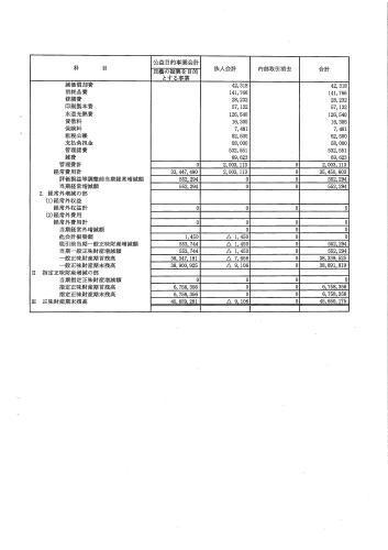 平成27年度 事業報告 決算書 役員一覧_f0197821_17095906.jpg