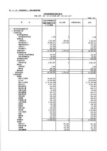 平成28年度 事業報告 決算書 役員一覧_f0197821_17340772.jpg