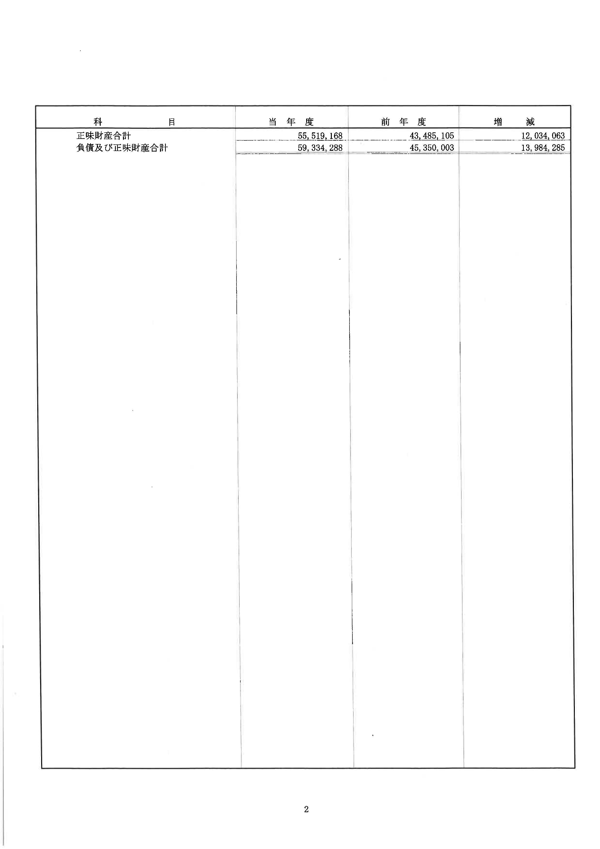 平成29年度 事業報告 決算書 役員一覧_f0197821_18100620.jpg