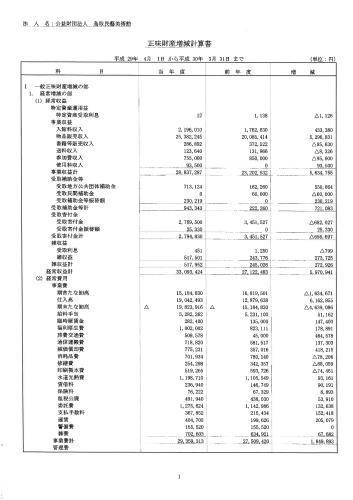 平成29年度 事業報告 決算書 役員一覧_f0197821_18101917.jpg