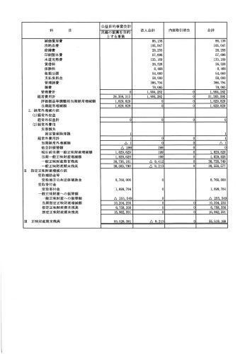 平成29年度 事業報告 決算書 役員一覧_f0197821_18105465.jpg
