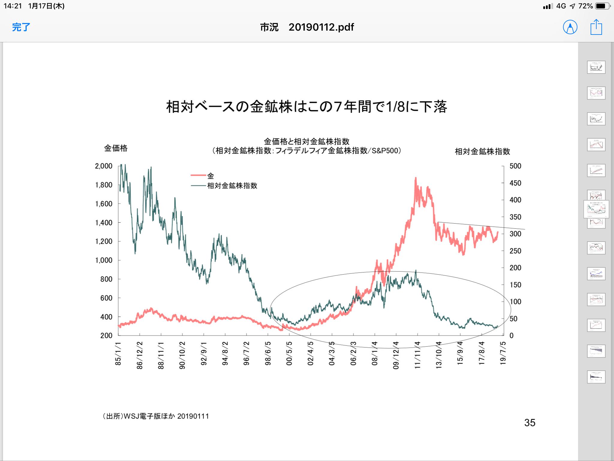 阪急 百貨店 株価