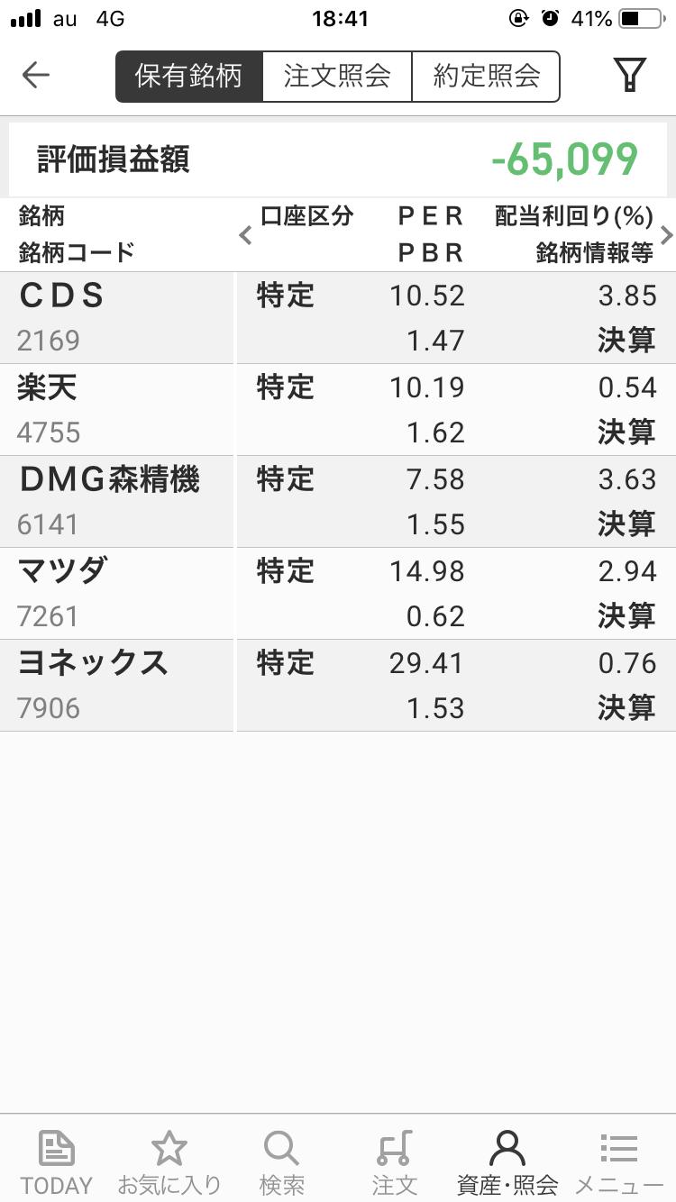 株価 dmg 森 精機