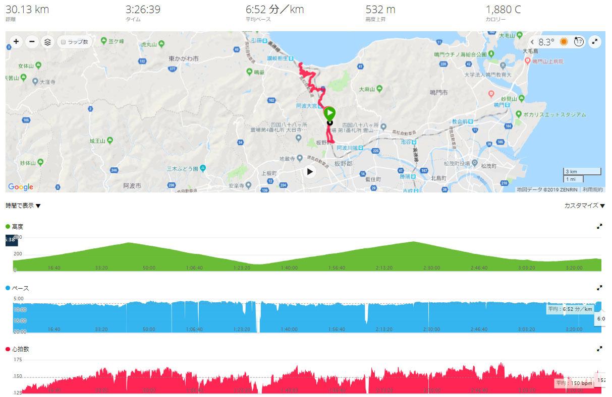 今年初めての大坂峠RUN_e0201281_20054349.jpg