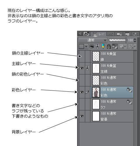 恋犬カラー扉メイキング(クリスタ自動彩色利用)2_a0342172_14544573.jpg