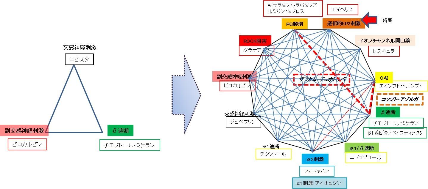 大阪眼疾患セミナー その1 (1116)_f0088231_14052132.jpg