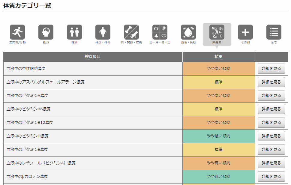 【 Genesis2.0 遺伝子検査 】東松山|川越|坂戸|熊谷|健康診断_a0327775_01344905.png