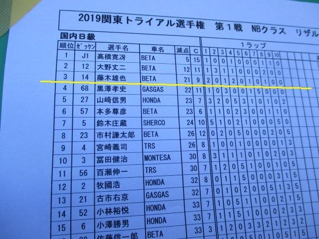 関東トライアル選手権第1戦 千葉大会_c0080863_09291806.jpg