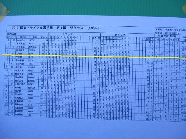関東トライアル選手権第1戦 千葉大会_c0080863_09300469.jpg