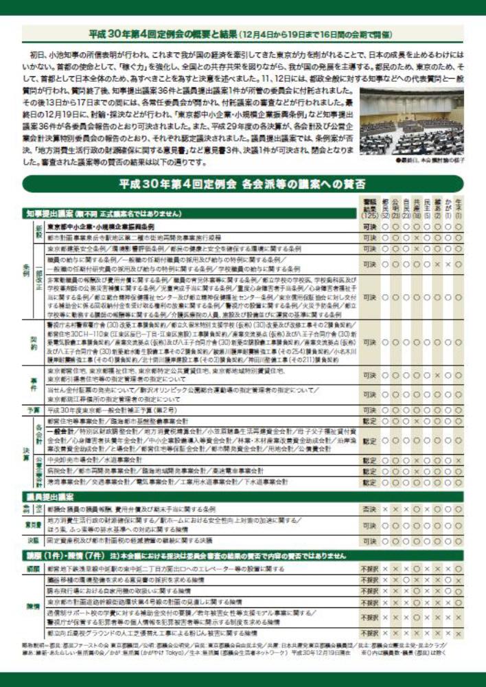 都議会レポートNo.6初春号発行_f0059673_21193080.jpg