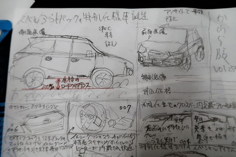 SUBARU 60周年特別記念車の価格特性_f0076731_12023824.jpg