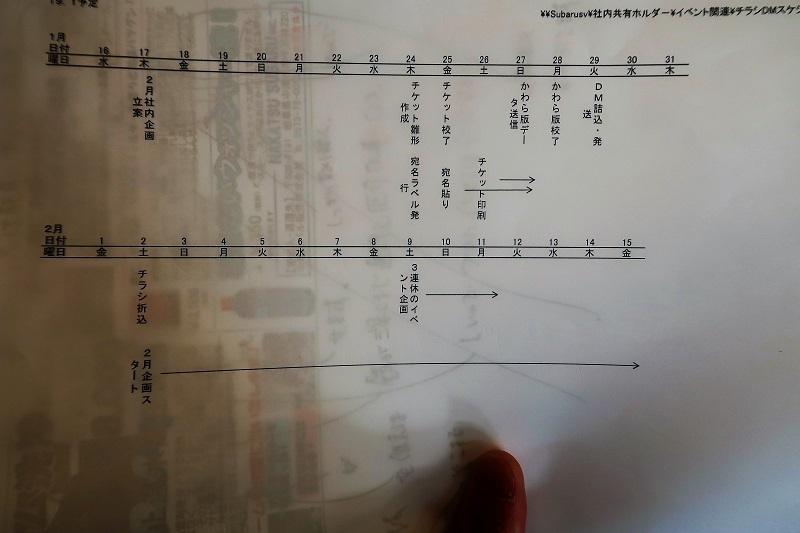 SUBARU 60周年特別記念車の価格特性_f0076731_12032645.jpg