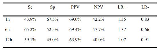 ネーザルハイフロー治療の成否を予測する指標:ROX_e0156318_955286.png