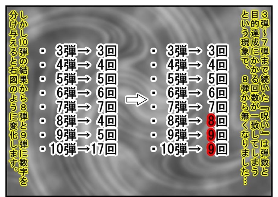 【漫画で雑記】GPライドウォッチ10(リベンジ/マッドローグ)_f0205396_18203399.jpg