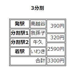 【指定券・記念品】E653系おかえり号_b0283432_22195128.jpg