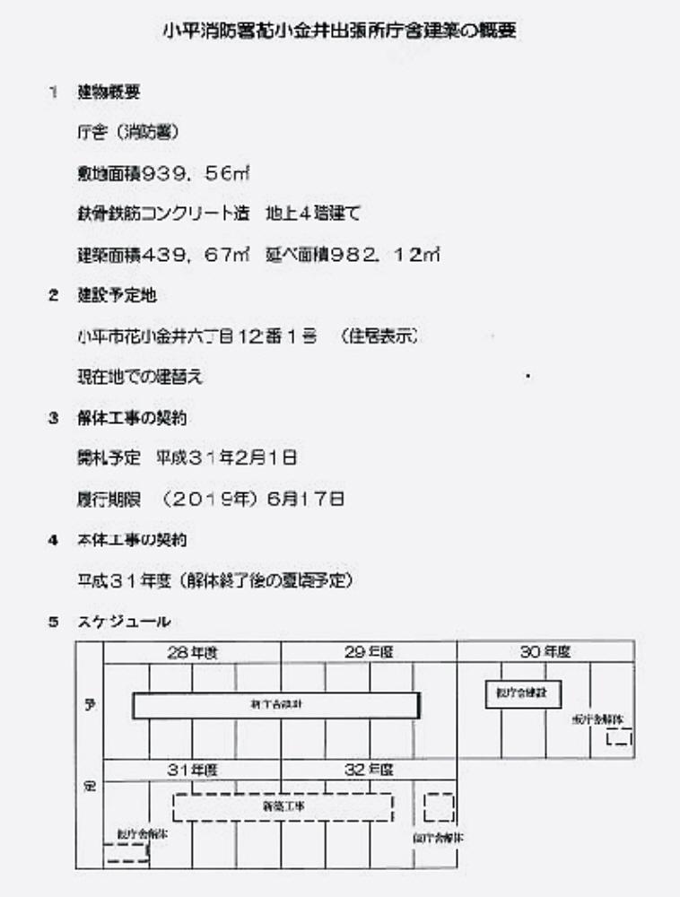 小平消防署花小金井出張所解体_f0059673_21252300.jpg