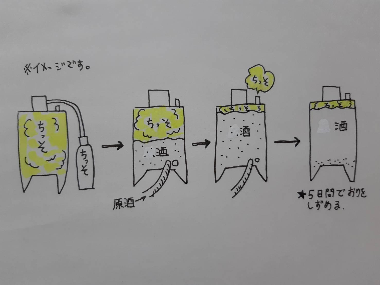 府中誉に蔵見学へ 渡舟 太平海_c0248011_16470707.jpg