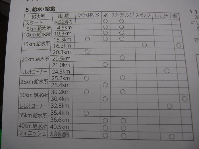 ◆来たぁ~~~、今年も!  ~2019篠山マラソンナンバーカード~_f0238779_09083210.jpg