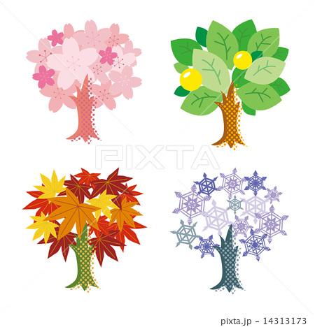 季節を読み取る_c0075701_10151364.jpg