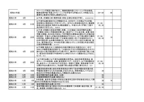 尾崎麻理子編:皆成学園「一心焼」年譜_f0197821_22514094.jpg