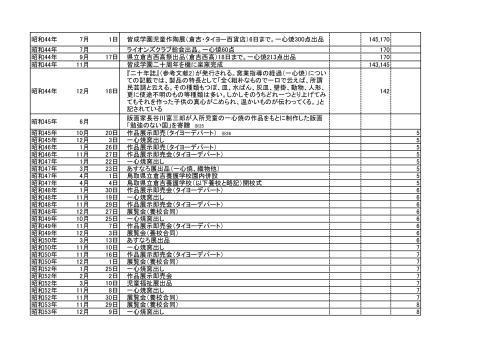 尾崎麻理子編:皆成学園「一心焼」年譜_f0197821_22523725.jpg