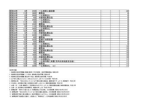 尾崎麻理子編:皆成学園「一心焼」年譜_f0197821_22523952.jpg