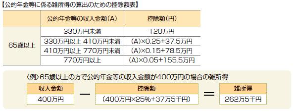 d0045383_20045504.png