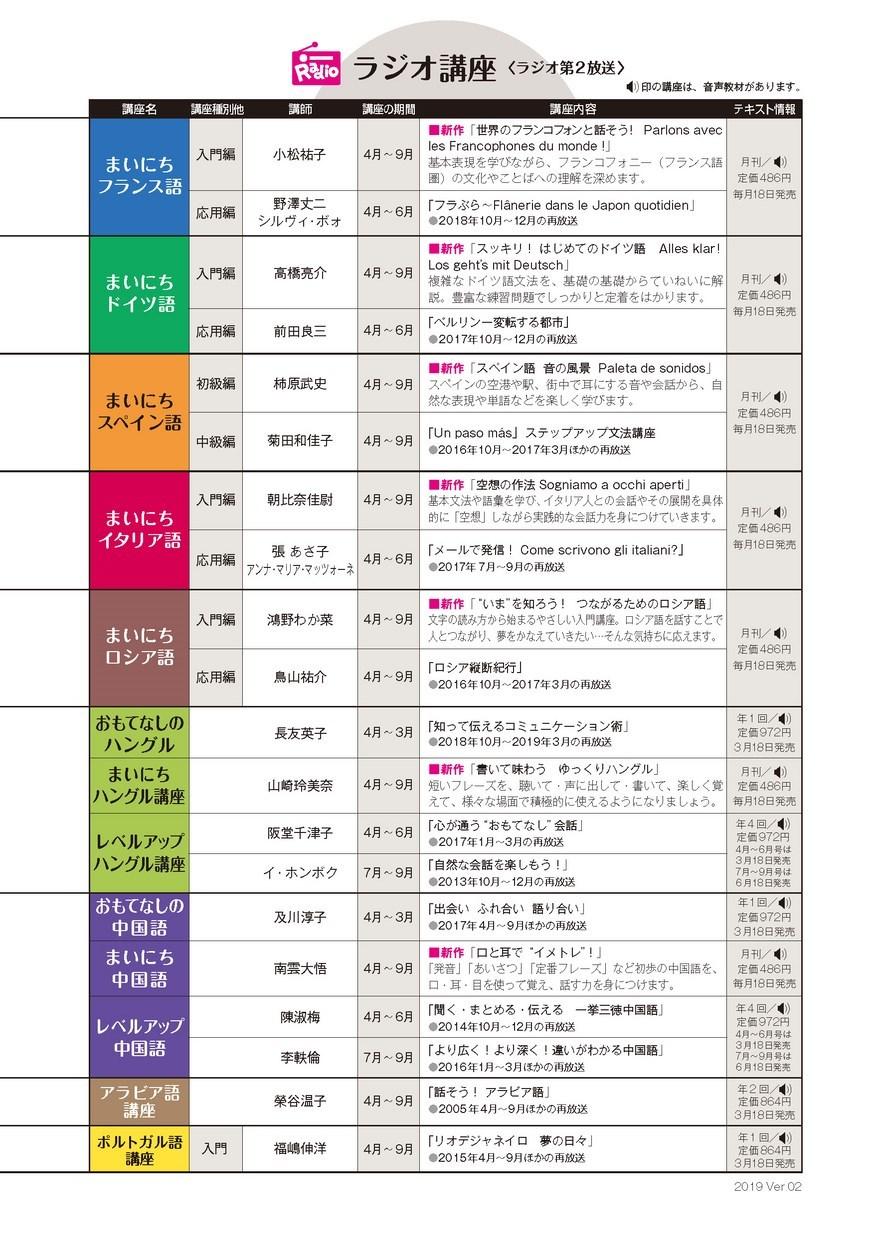一番早い19-4月期情報(2)と感想 NHK外国語講座 (19年2月15日)_c0059093_21453917.jpg