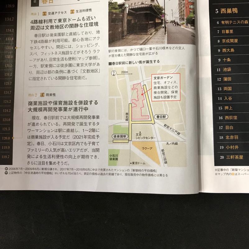 [WORKS]SUUMO新築マンション首都圏版 首都圏の街 資産価値BEST100_c0141005_09480041.jpg