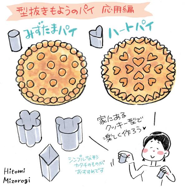 【手作りお菓子】型抜きもようのパイの作り方【クッキー型で模様をつけたよ】_d0272182_17034214.jpg