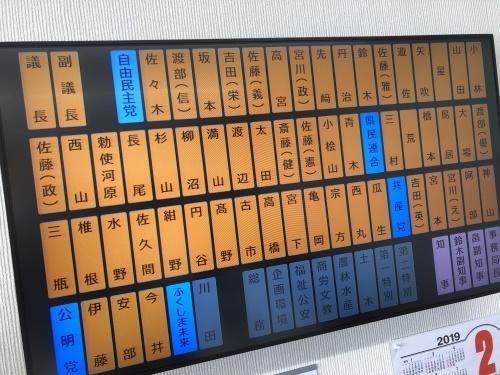『福島県議会2月定例会(財源について)』_f0259324_15223260.jpg