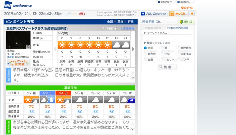 今週末の天気と気温(2019年2月21日):ぬかるみ注意!!_b0174425_23455307.png