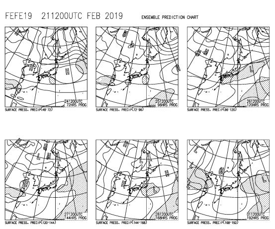 ECMWF Geopotential 500 hPa and temperature at 850 hPa(2019年2月22日版)+1ヶ月予報_e0037849_20135131.jpg