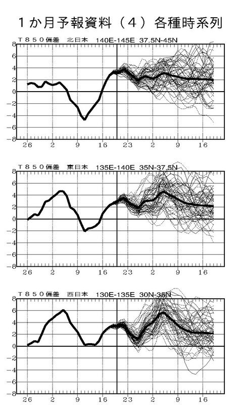 ECMWF Geopotential 500 hPa and temperature at 850 hPa(2019年2月22日版)+1ヶ月予報_e0037849_20194038.jpg