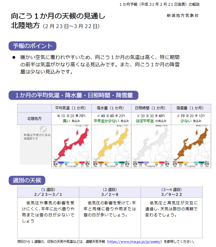 ECMWF Geopotential 500 hPa and temperature at 850 hPa(2019年2月22日版)+1ヶ月予報_e0037849_20235216.png