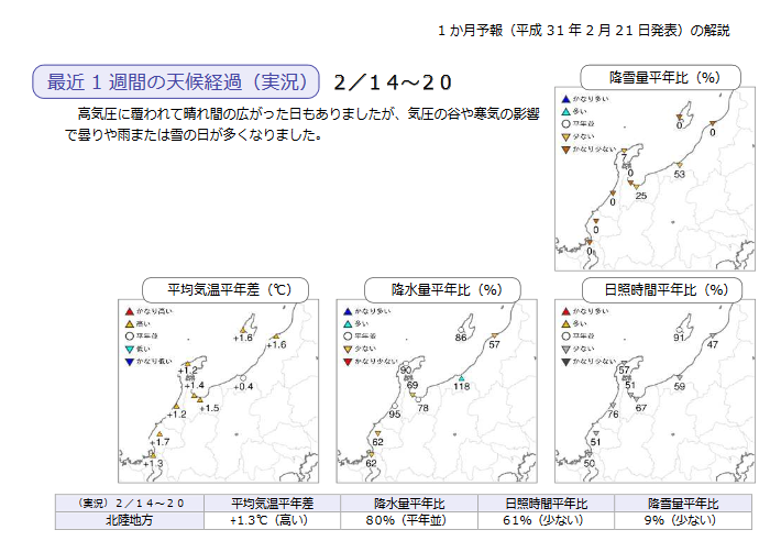 ECMWF Geopotential 500 hPa and temperature at 850 hPa(2019年2月22日版)+1ヶ月予報_e0037849_20235365.png