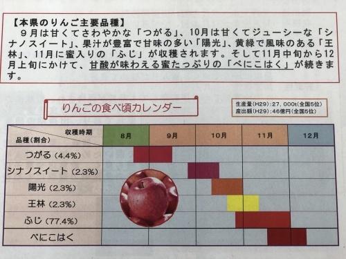 『福島県育成りんご新品種「べにこはく」』_f0259324_16485148.jpg