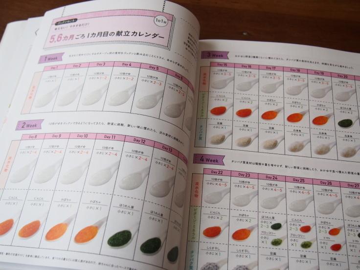 たまひよ『フリージング離乳食』『365日の離乳食カレンダー』 発売のお知らせ_d0128268_10133662.jpg