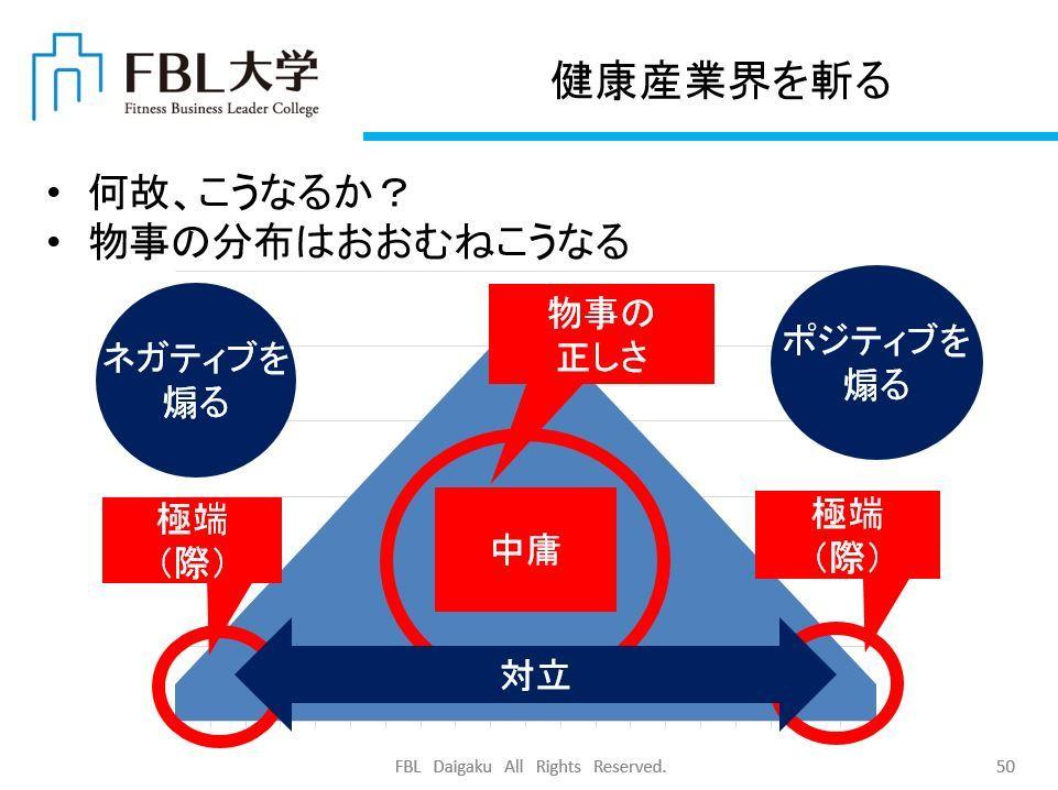 No.4192 3月2日(土):「学長に訊け!」Vol.250(通巻440)_b0113993_11591473.jpg