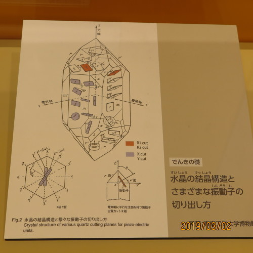 日本を変えた千の技術博の3度目の見学 ・ 5_c0075701_21184186.jpg